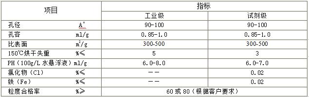 柱层层析硅胶